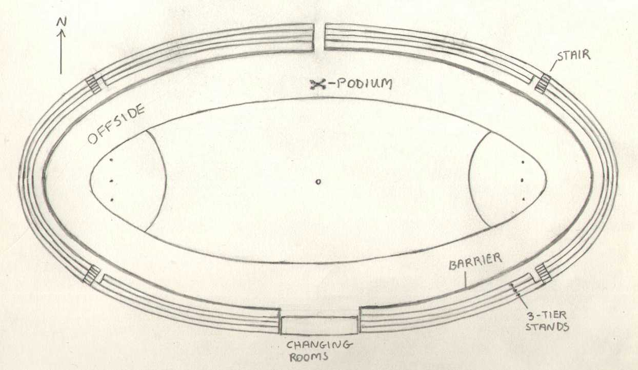 the gallery for gt quidditch field dimensions