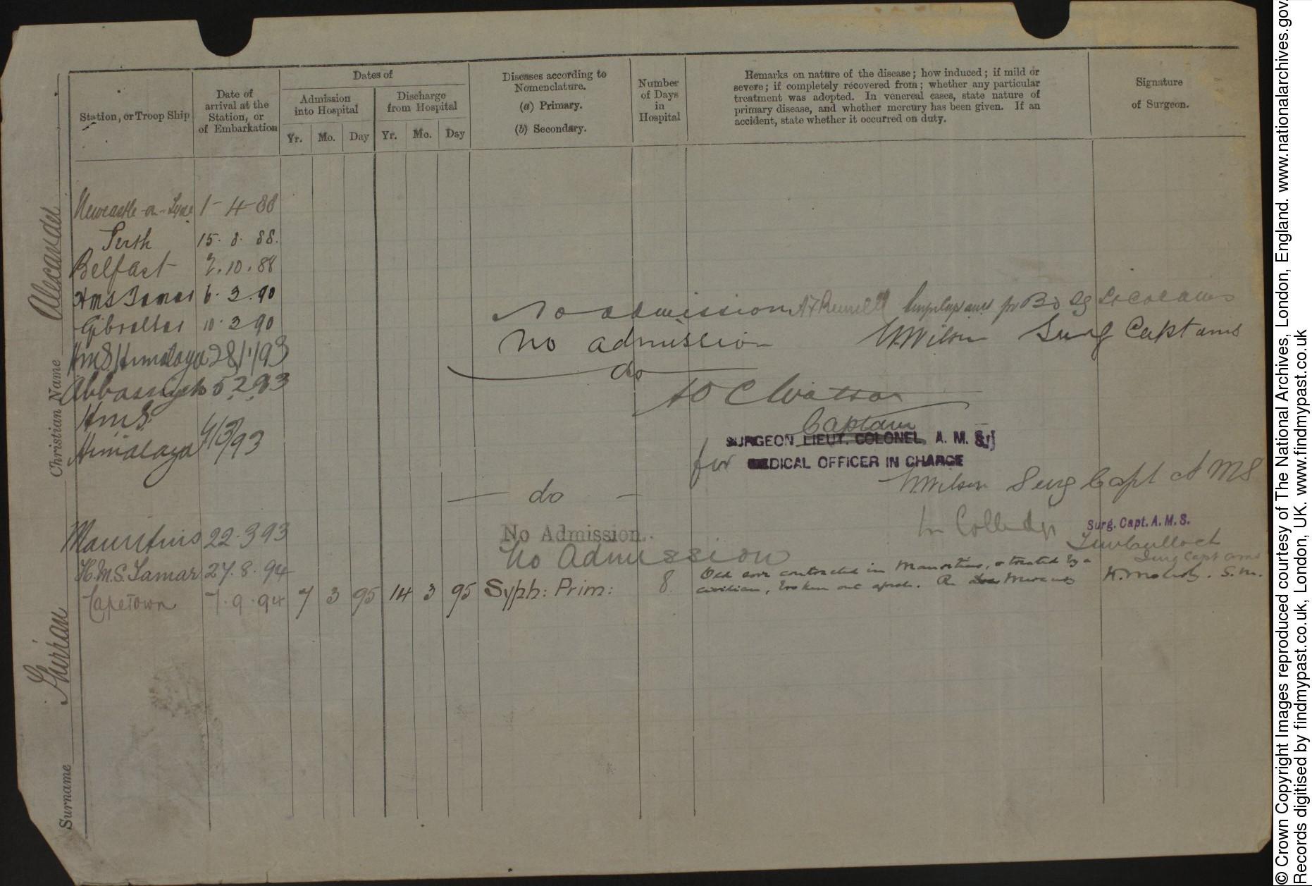 ACS medical history table George Shirran born